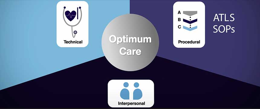 IC: Optimum Care